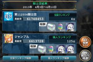 rank125